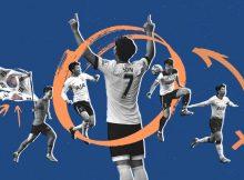 Son Heung-Min: The rise of a South Korean football superstar